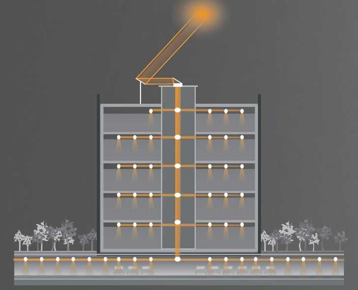 Sunportal uses pipes to deliver daylighting anywhere for Pipes and lights
