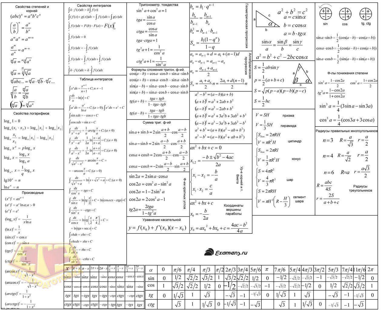 Вовк комплексная зачетная тетрадь по физической географии 8 класс скачать бесплатно