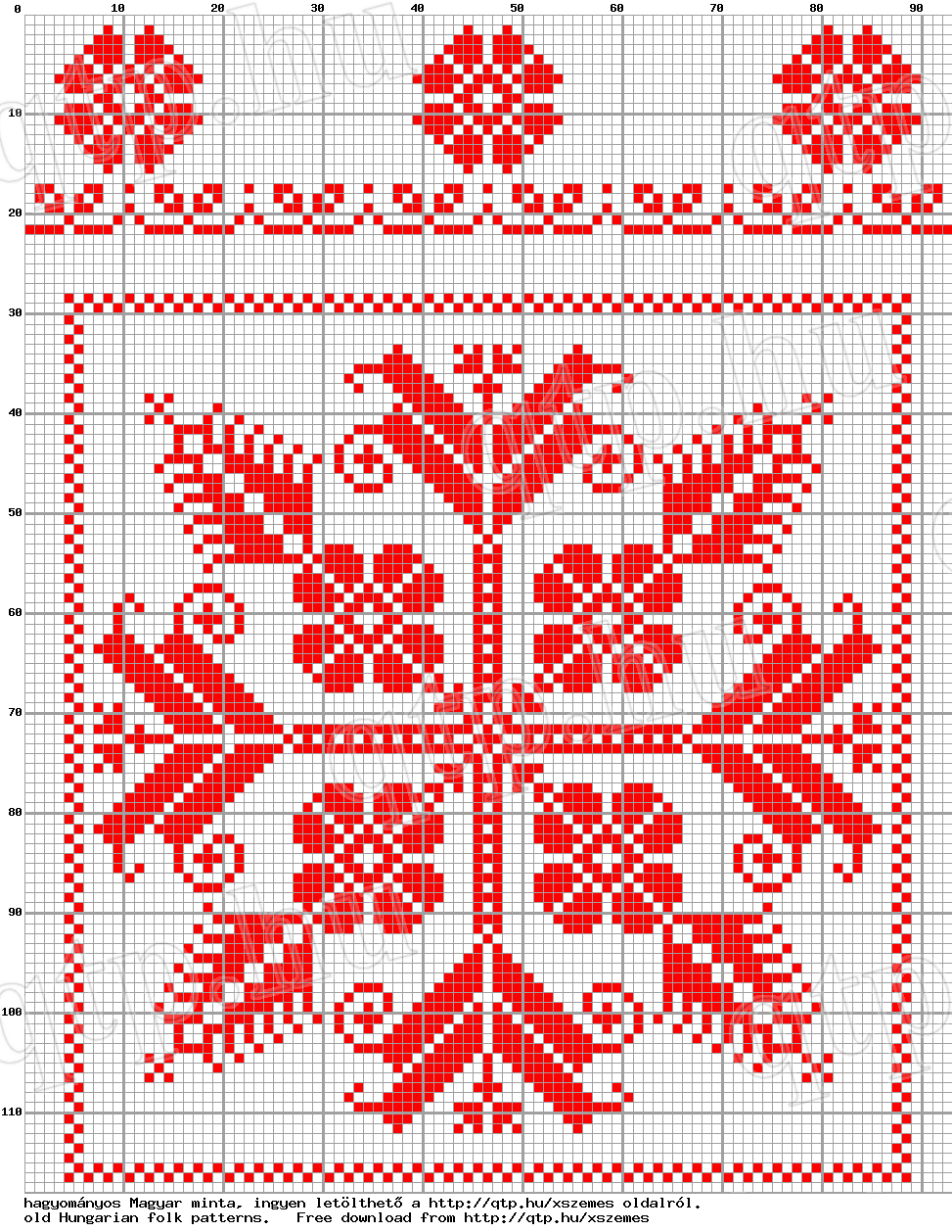 5708198592 Magyar Néprajzi múzeum anyagából válogatva | borders, corners ...