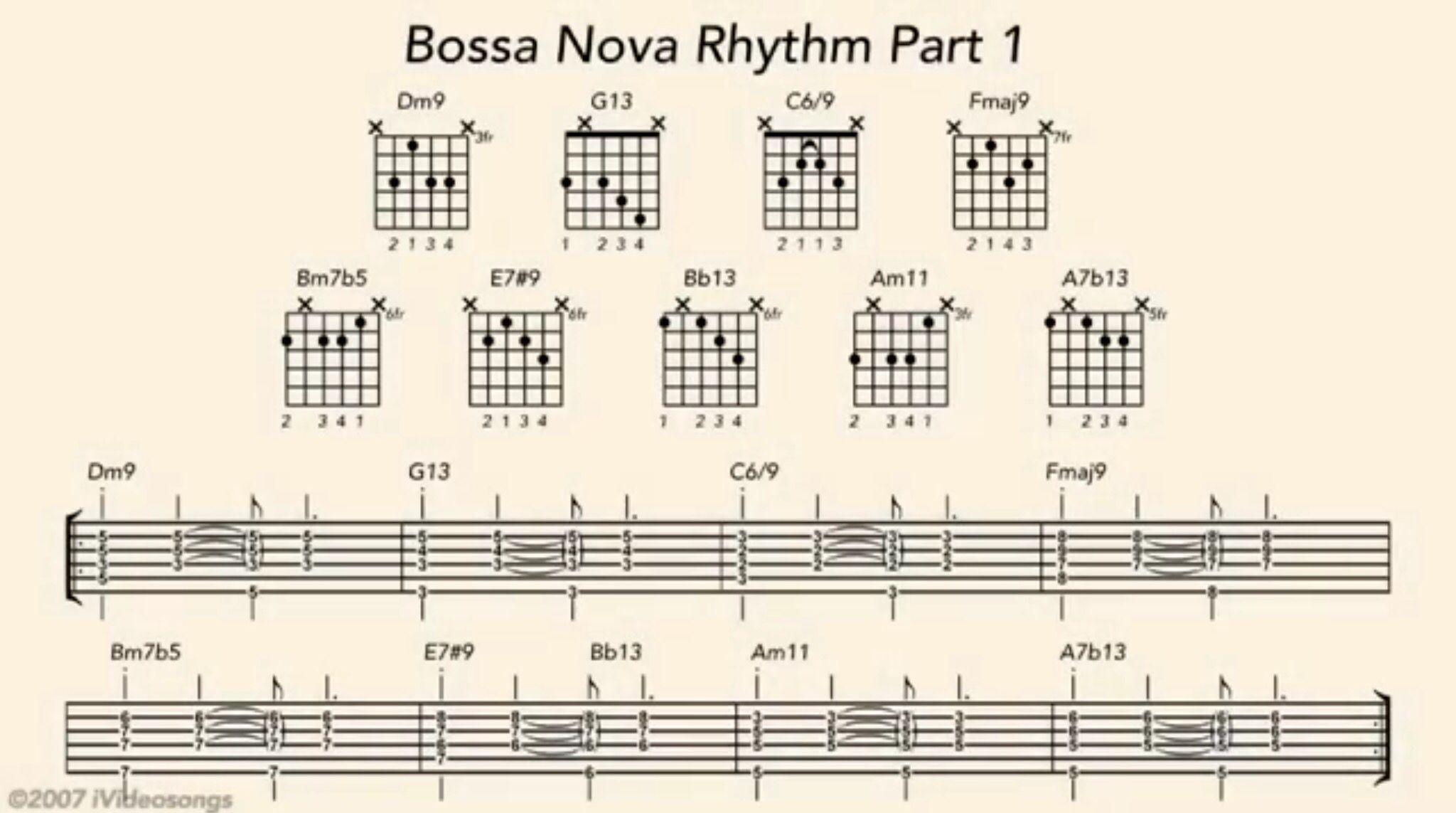 Bossa Nova 1 Guitar Stuff Pinterest Guitar Guitar Chords And