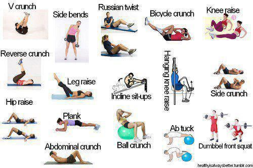 Truth About Six Pack Abs Home Stomach Abs Workout Exercise