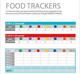 insanity max 30 nutrition guide food tracker team beachbody shaun