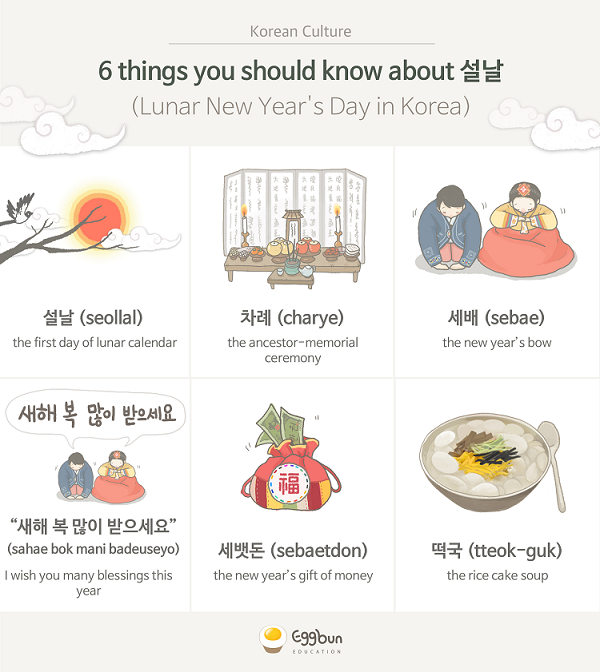 6 Things You Should Know About Korean Lunar New Year Palabras Coreanas Alfabeto Coreano Aprender Coreano