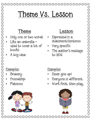 6th Grade Common Core Worksheets