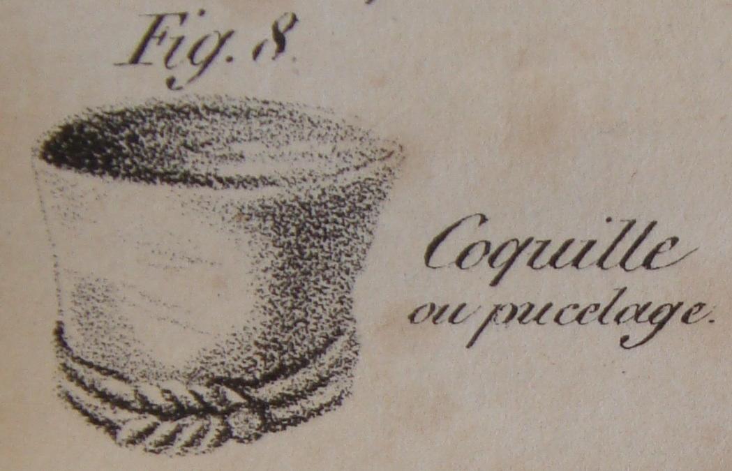 """Cravate en Coquille, dite Pucelage H. le Blanc, Esq.: """"L'Art de mettre sa cravate"""" (1827)  Die Cravate en Coquille besteht aus zwei, drei oder sogar vier doppelten Knoten und muss rosafarben sein."""