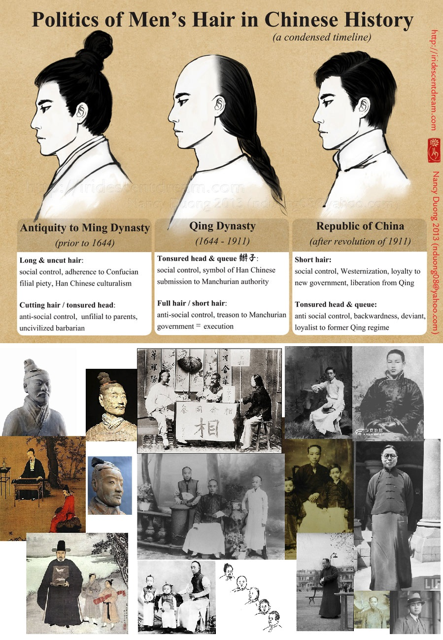 politics of men's hair in chinese history (a condensed