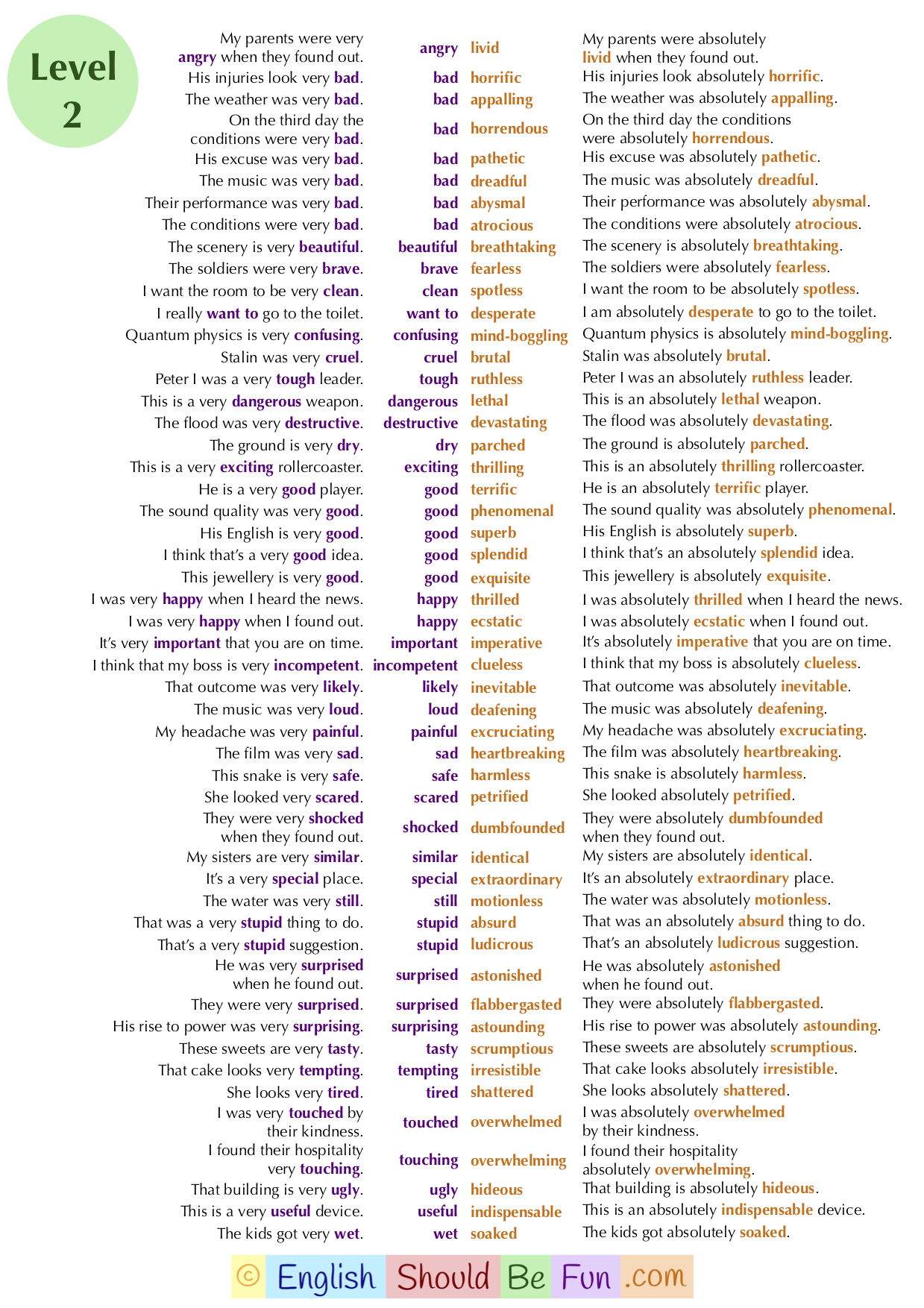 Gradable Non Gradable Adjectives 2