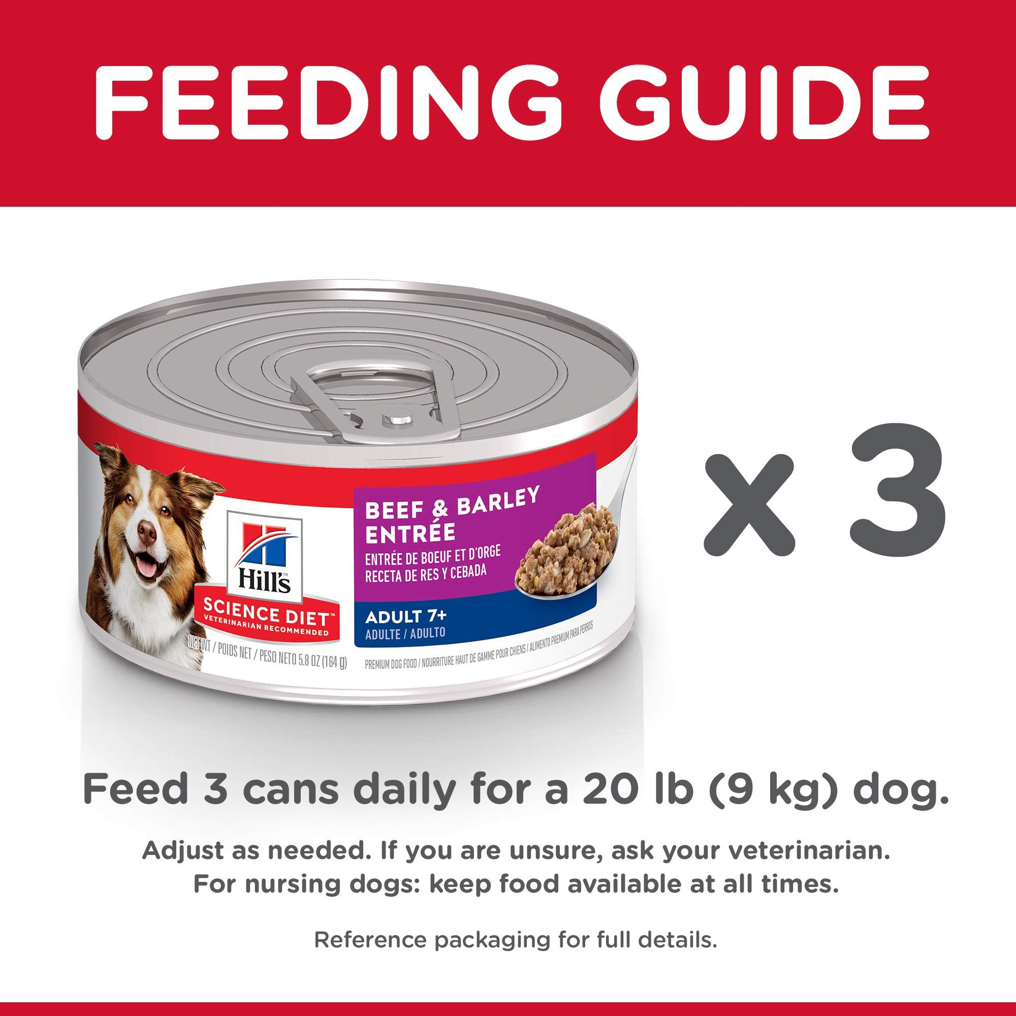 Pin On Dogs Wet Food