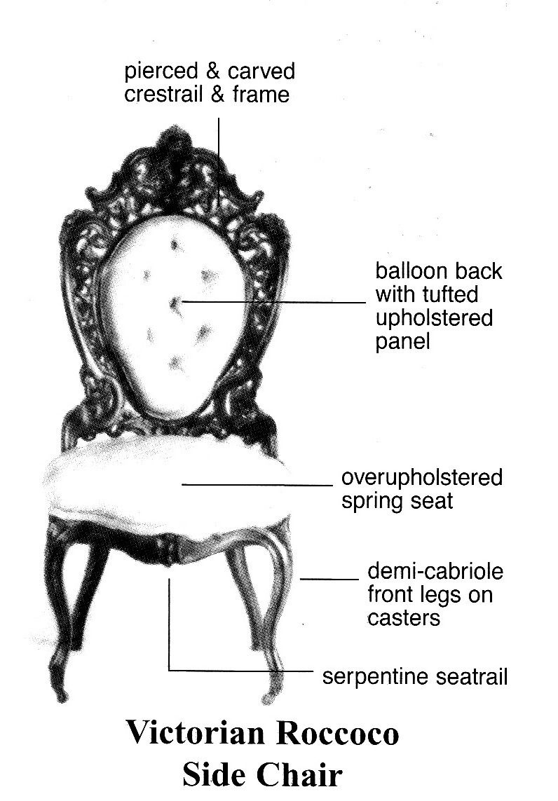 Rococo furniture sketch - Diagram Of A Victorian Rococo Revival Side Chair