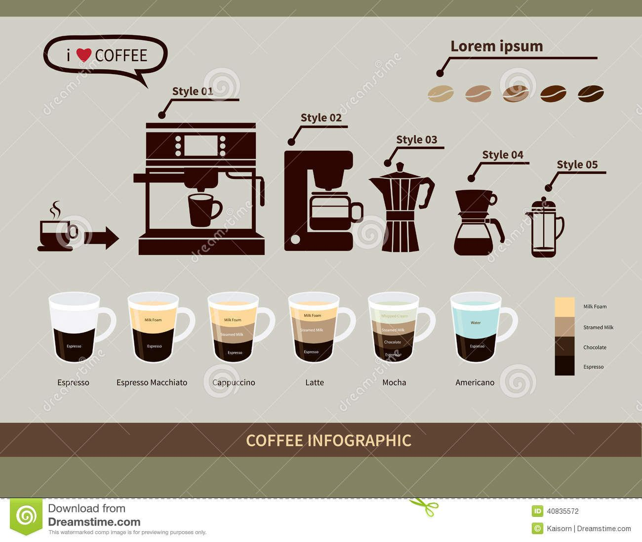 coffee-infographic-elements-types-coffee-drinks-vector-40835572.jpg ...