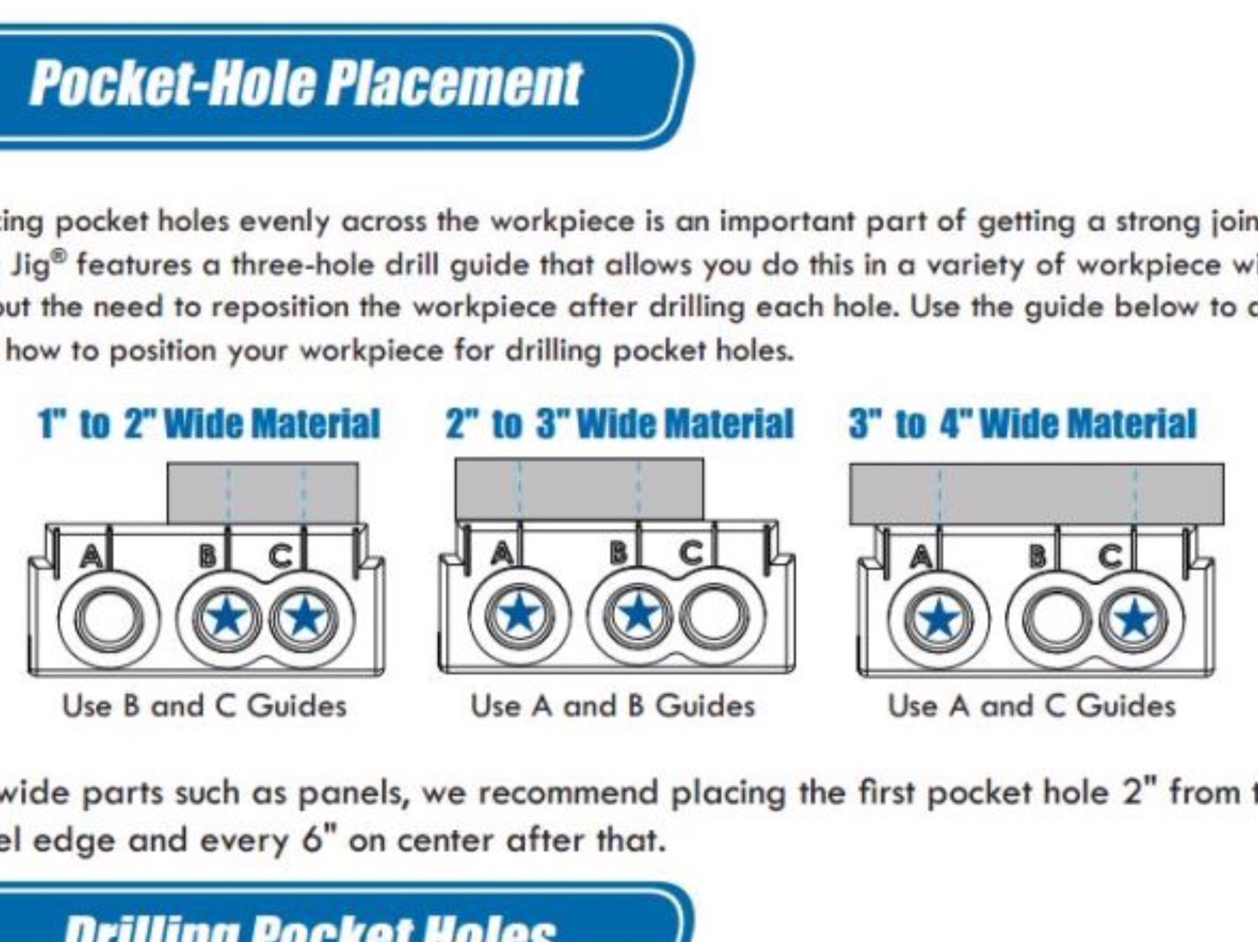 Pocket Hole Placement according to thickness of wood   Kreg