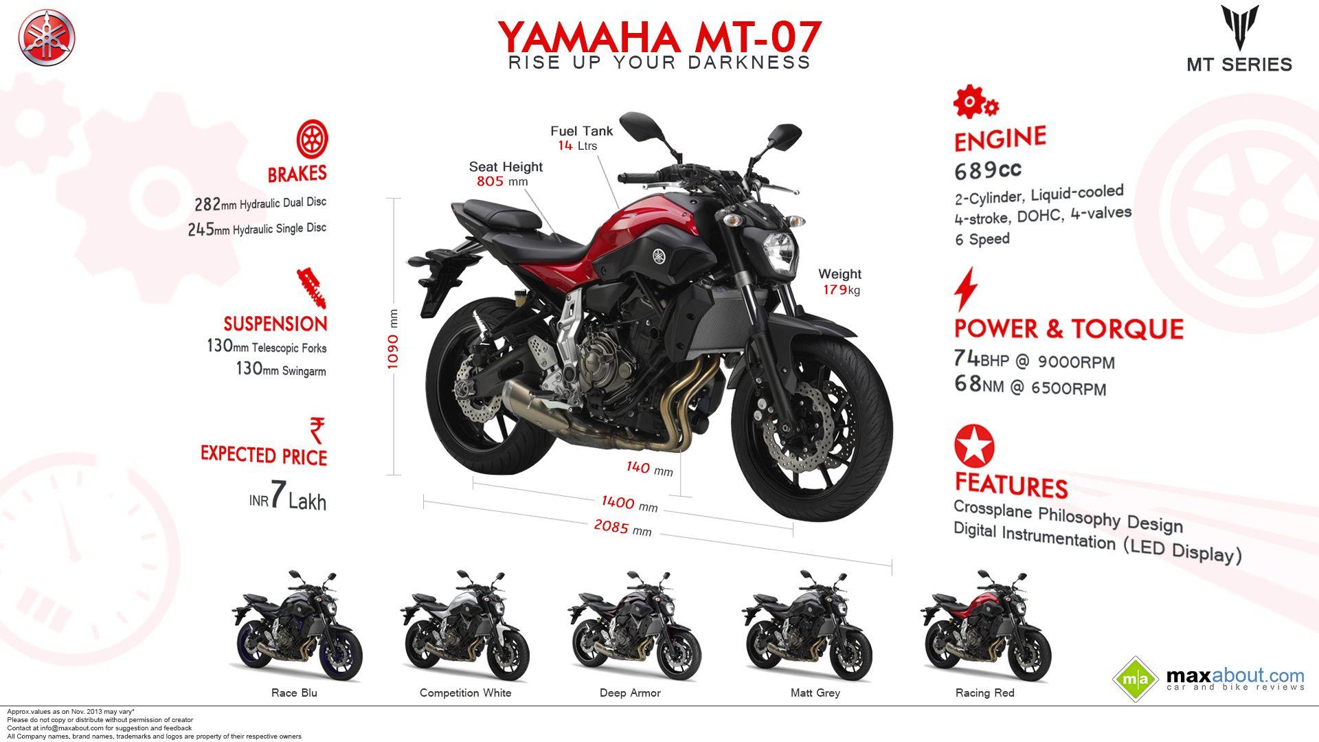 Yamaha Mt 07 Yamaha Bike Prices Beginner Bike