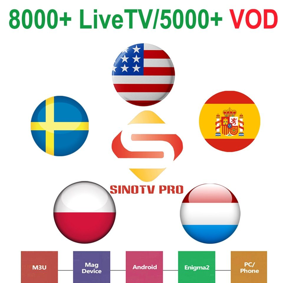 Image Result For Cheap Iptv Subscription Canada