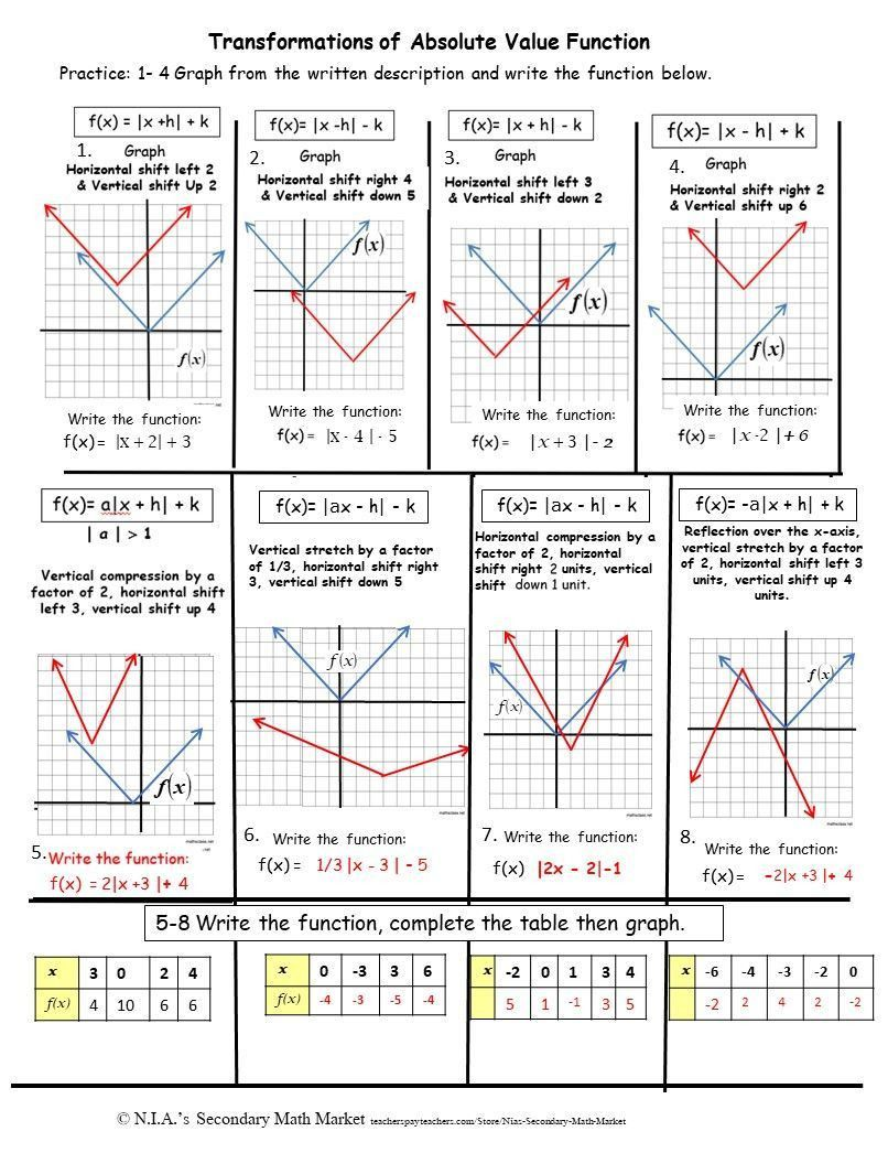 Quadratic Transformations Worksheet Graphing Parabolas Absolute Value Absolute Value Equations
