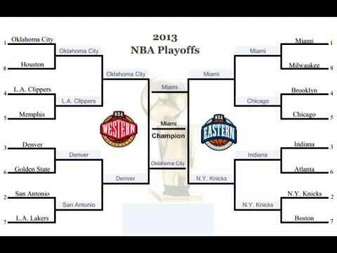 Playoff 2015