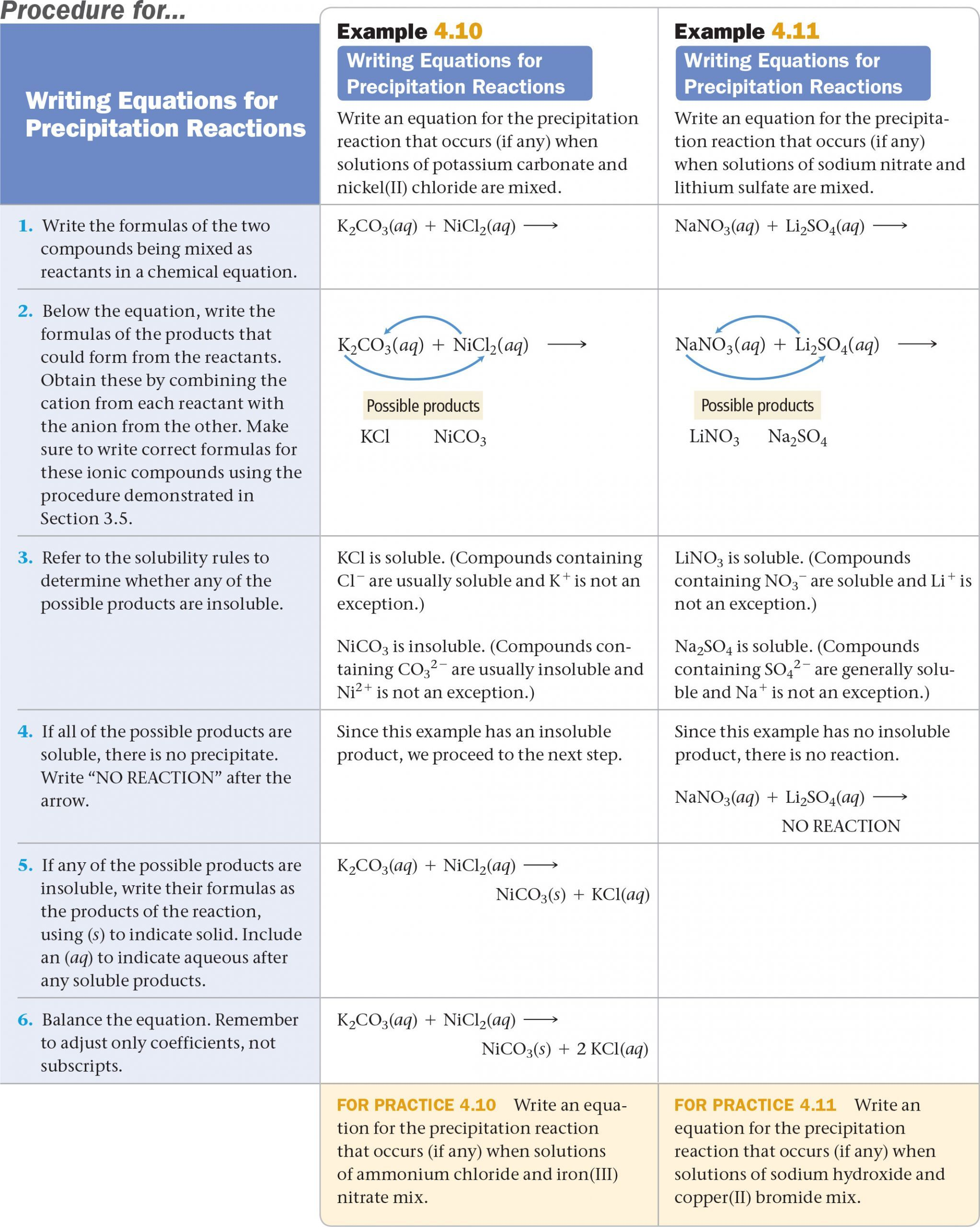 5 Solubility Rules Worksheet Answer In 2020 Writing Equations Compound Words Chemical Reactions