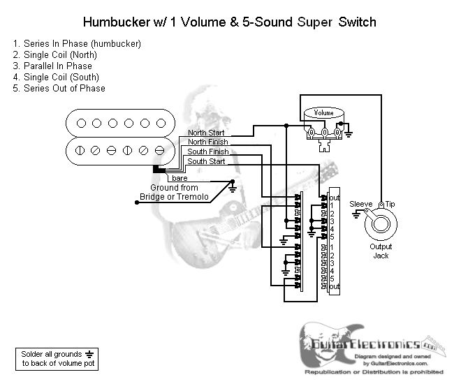 humbucker pickup wiring diagram guitar wiring guitar wiring diagram one humbucker and one volume control a lever switch that selects 5 different sounds in phase coil in phase coil reverse