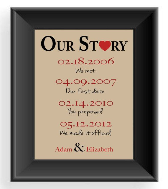 First Anniversary Gift Gift For Husband Important Dates Wedding