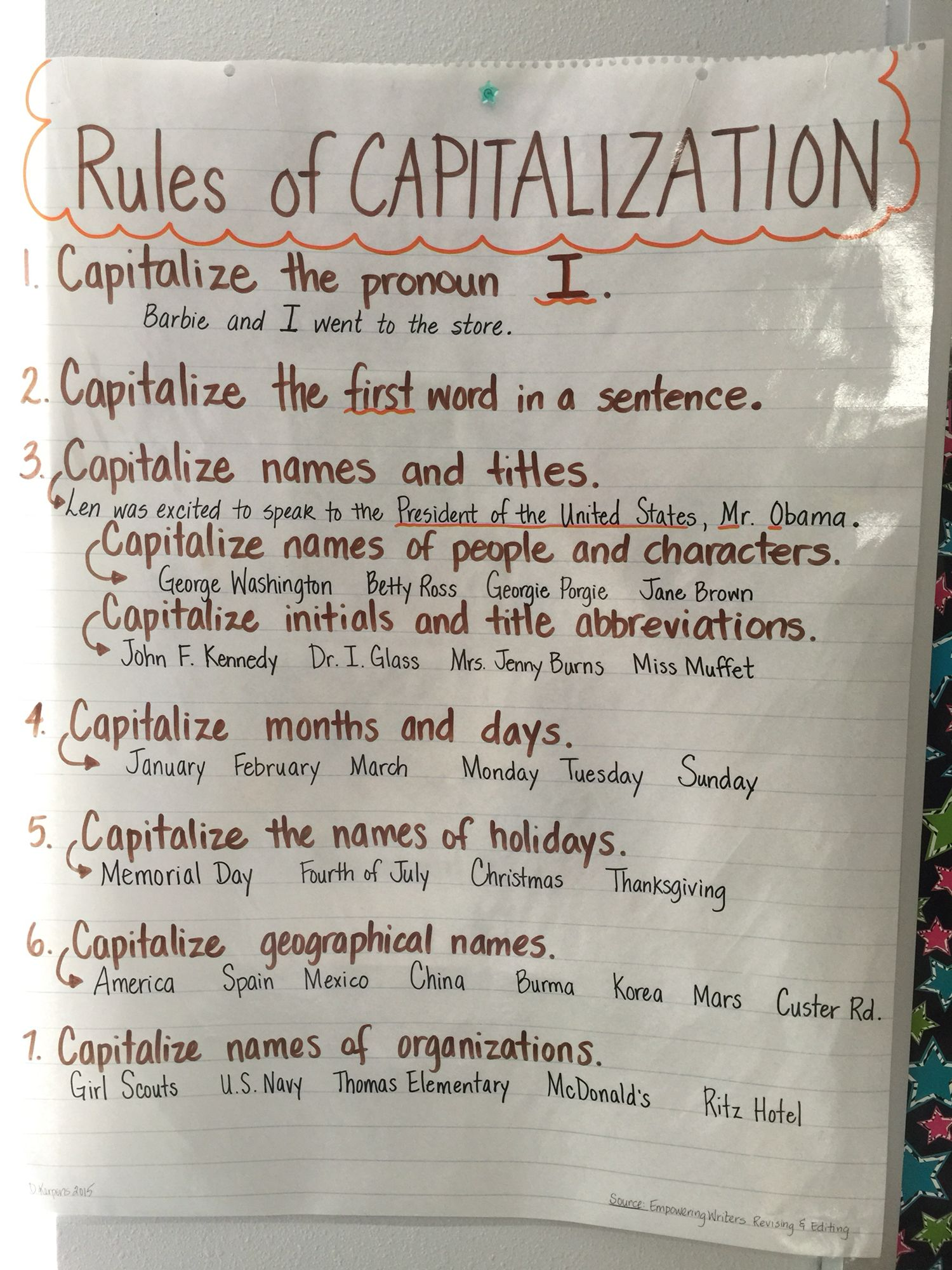Rules Of Capitalization Anchor Chart
