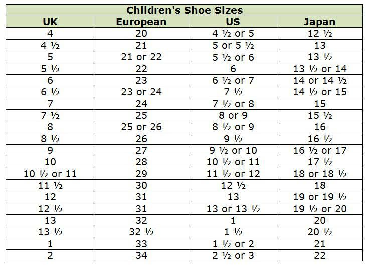 Aus Shoe Size Conversion To Uk