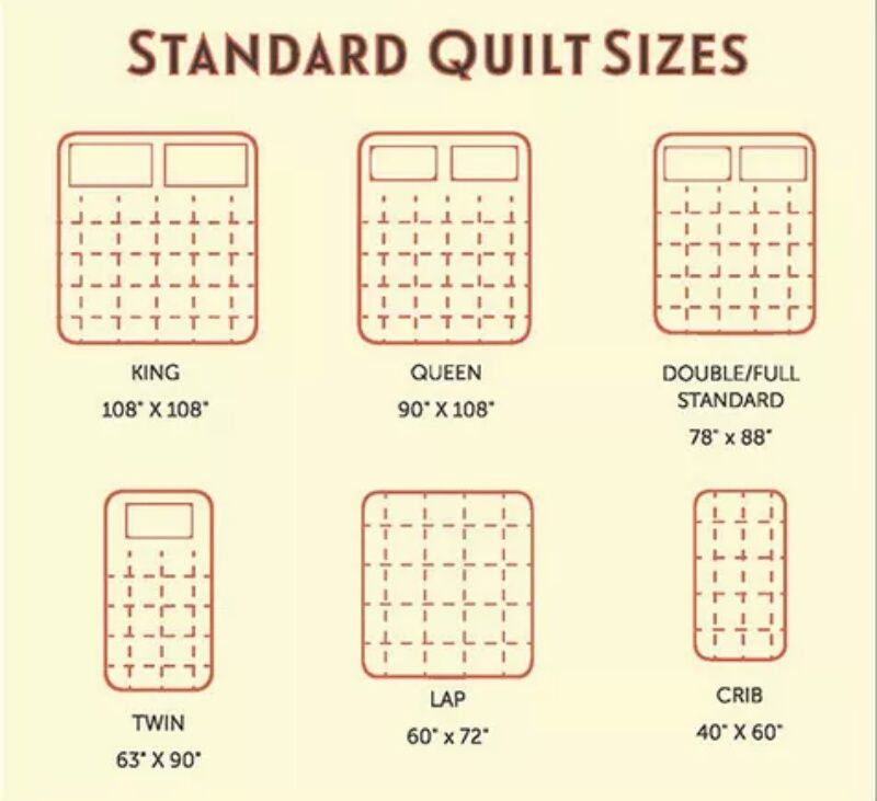 Standard Quilt Sizes Reference Chart. This is the one I like to go ... : twin size quilt dimensions - Adamdwight.com