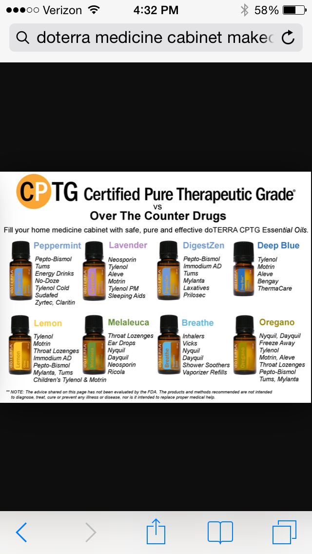 Can You Get Addicted To Nyquil Pin On Essential Oil Uses