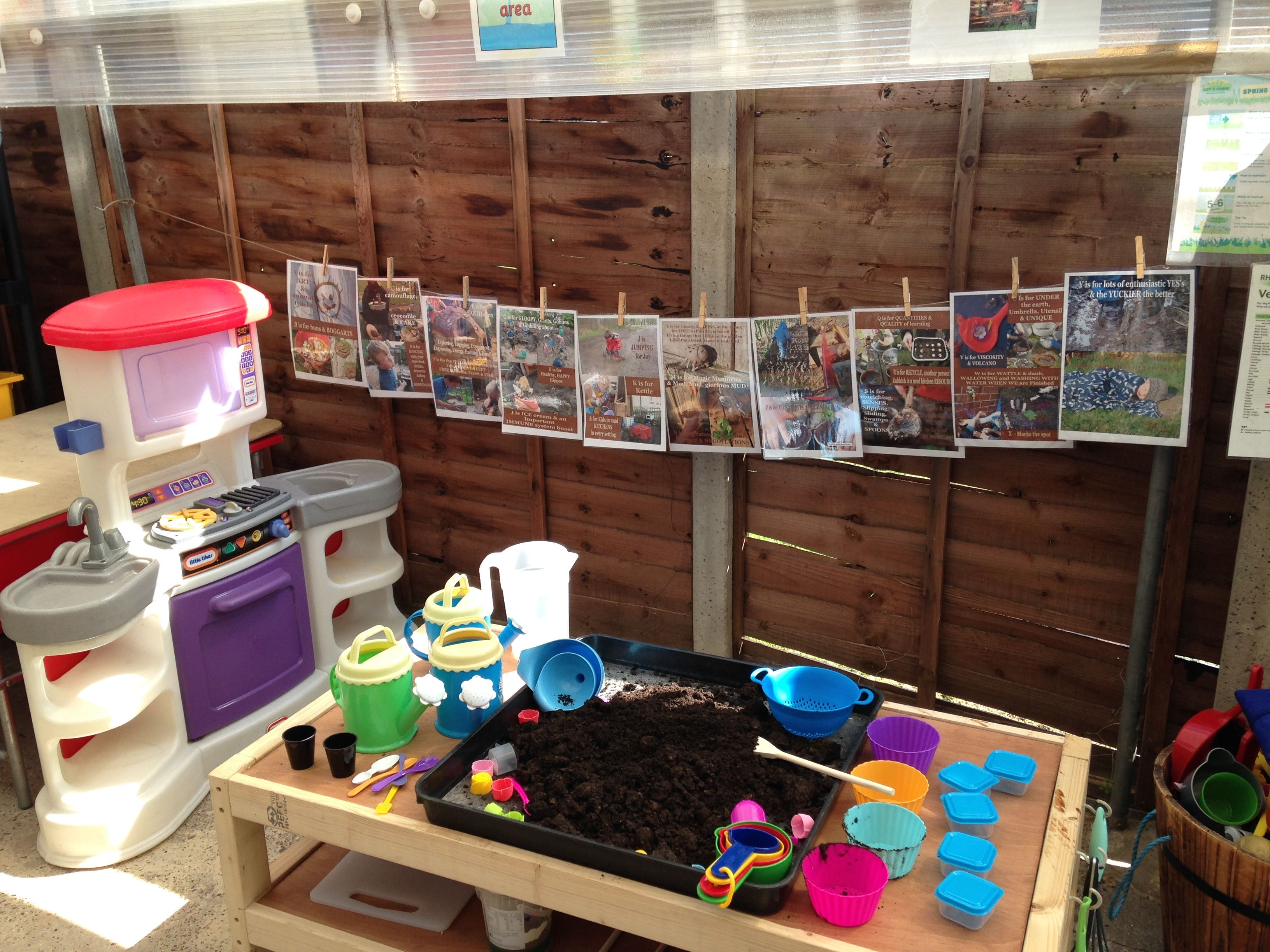 Mud Kitchen Ideas Eyfs.Mud Kitchen Ideas Eyfs