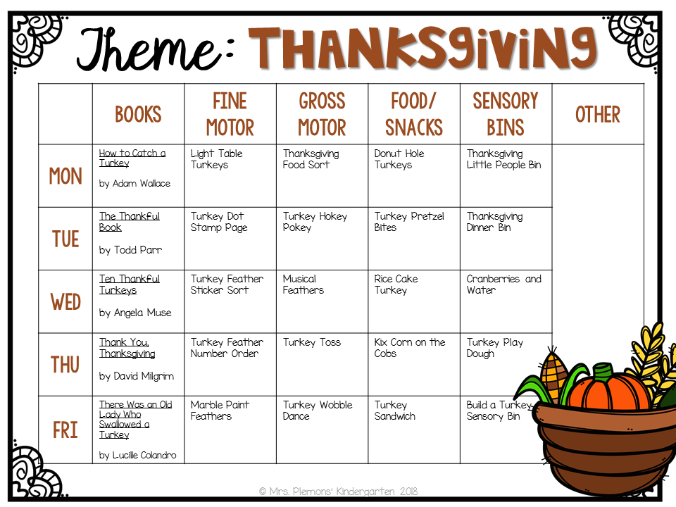 Tot School: Thanksgiving - Mrs. Plemons' Kindergarten