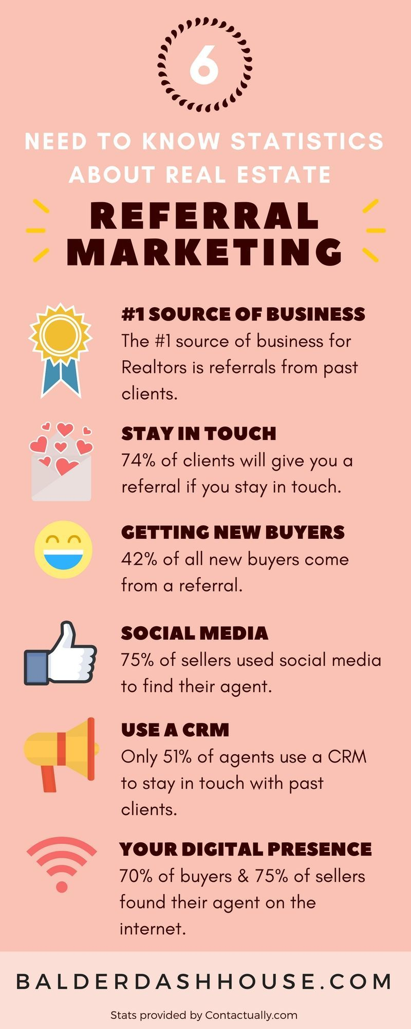 Referral Marketing Strategies For Real Estate Agents Real Estate