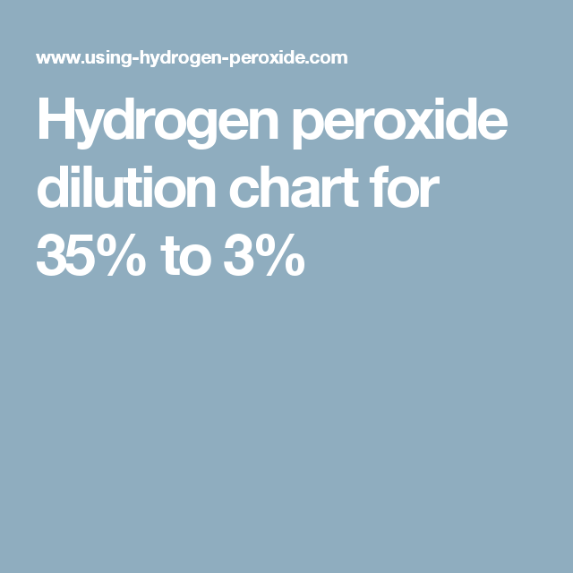 Hydrogen peroxide dilution chart for 35% to 3% | Health_Toxin