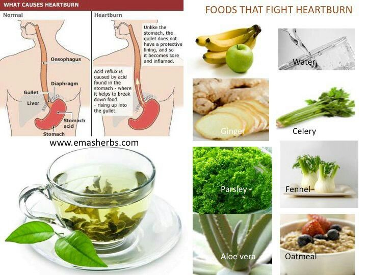 Natural Remedies For Gas Pains In Chest