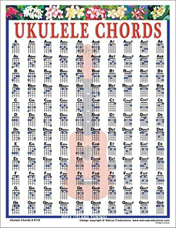 Superb Walrus Productions Ukulele Chord Mini Chart