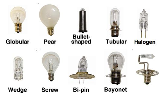Learn about all the different types of light bulbs ...