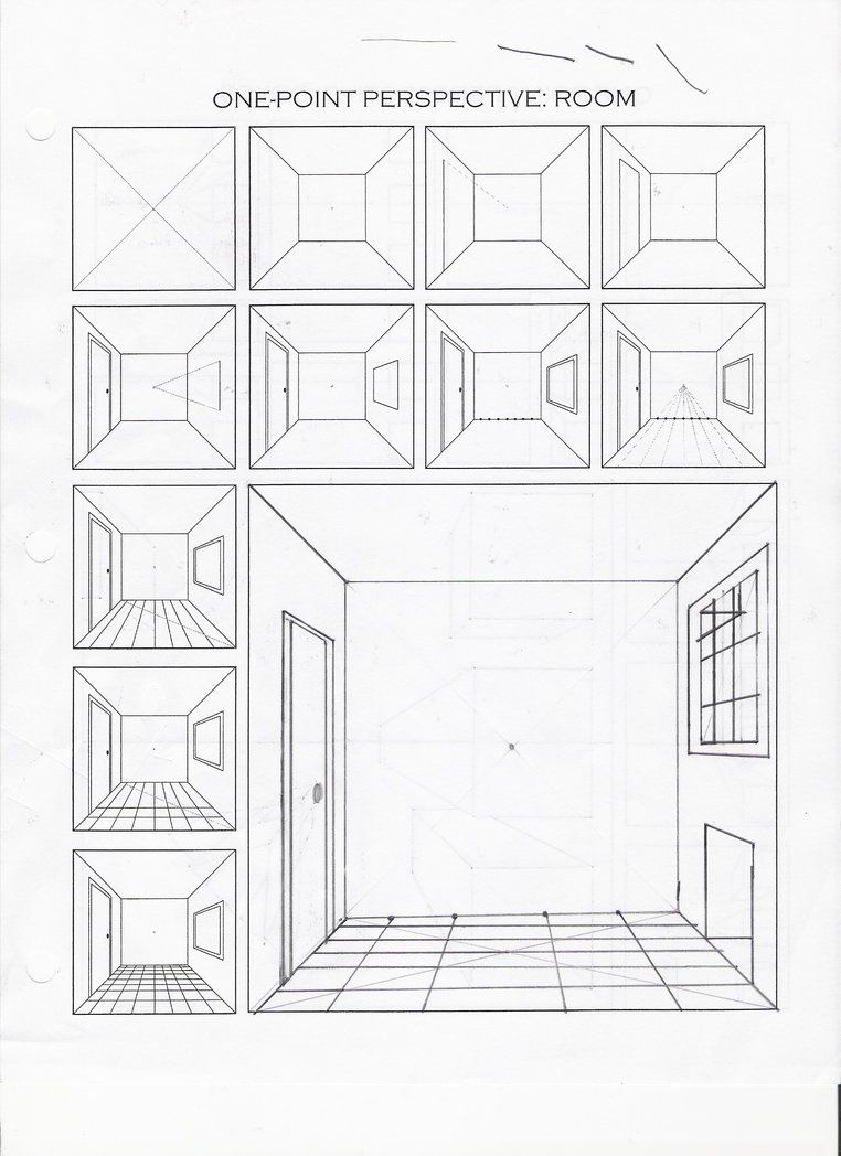 1 Point Perspective Practice Perspective Drawing Lessons 1 Point Perspective Perspective Art