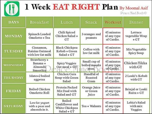 Weight loss diet plan for 3 months photo 3