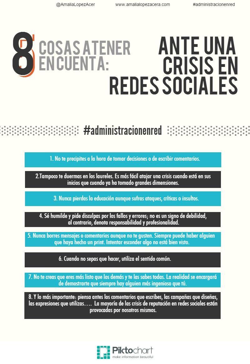 8 cosas a tener en cuenta ante una crisis en redes sociales por @AmaliaLopezAcer