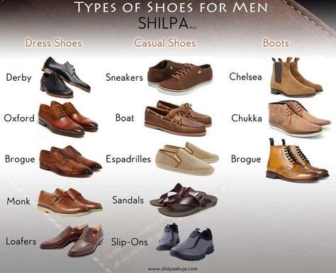 Men's Shoe Styles | Different Types of Shoes for Men: Casual and Formal
