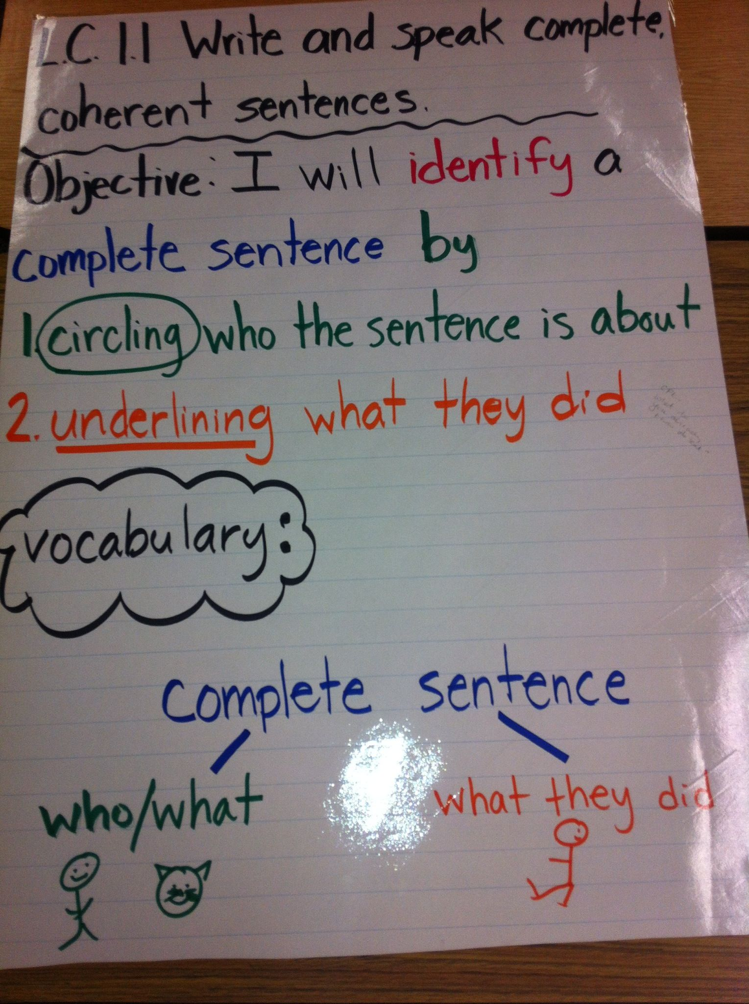 First Grade Parts Of A Sentence