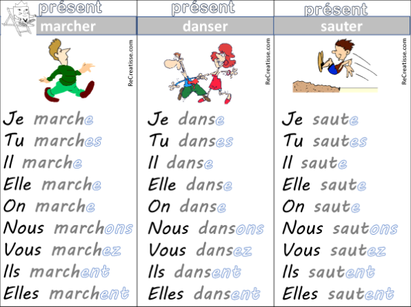Conjugaison Verbes En Er Au Present Recreatisse Conjugaison Verbe Enseignement Du Francais