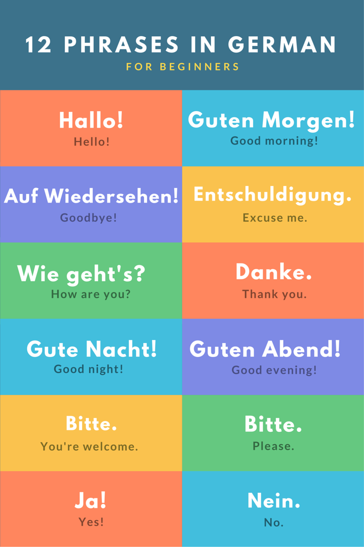 12 starter phrases in german for beginners languages places to 12 starter phrases in german for beginners languages kristyandbryce Choice Image