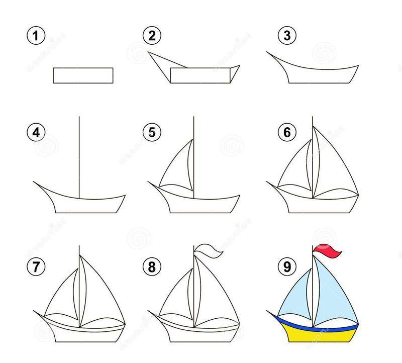 Desenhos Faceis De Desenhar Passo A Passo Ilustracao De Barco