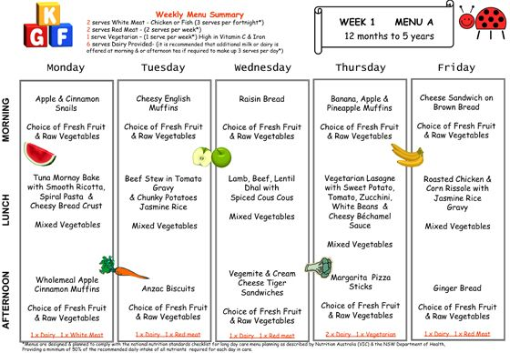Sample Menus - Kids Gourmet Food - Child Care Centre Catering Sydney - fresh 6 daycare profit and loss statement template