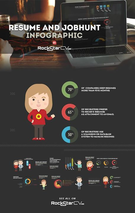 Resume and #Job Hunt #Infographic   rockstarcv/resume-job - resume for job