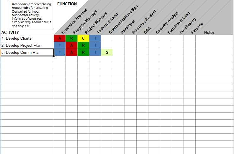 Raci Matrix Excel Template Free Excel Templates Pinterest - plan of action format