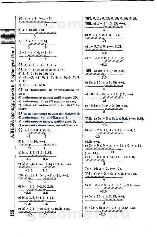 Гдз по алгебр кл. кравчук