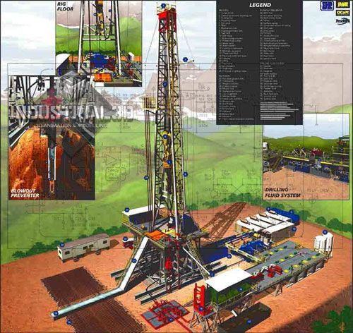 3d Technical Drawing Of A Land Drilling Rig Created By Industrial3d Inc Www Industrial3d Com Oil And Gas Oil Rig Technical Illustration