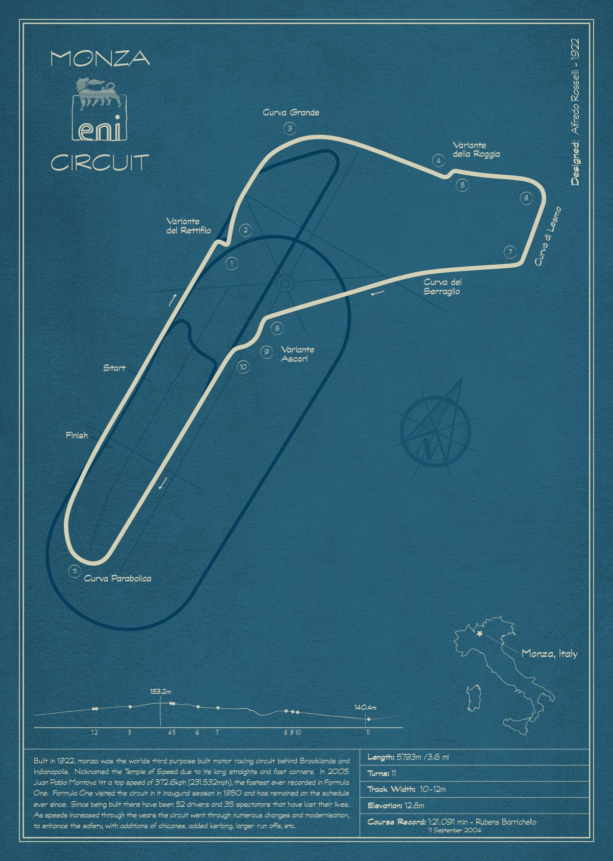 Monza Eni Circuit Art Print By Peter Dials Racing Maps Wiring Diagram For 1976 Chevy Fuel Pump Track Map Blueprint