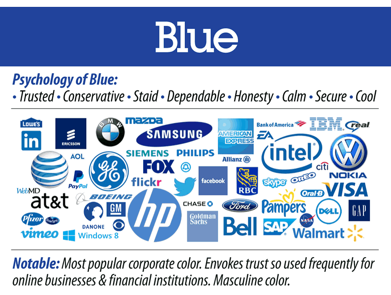 Choosing Great Logo Colors Combinations Brand Color Selection