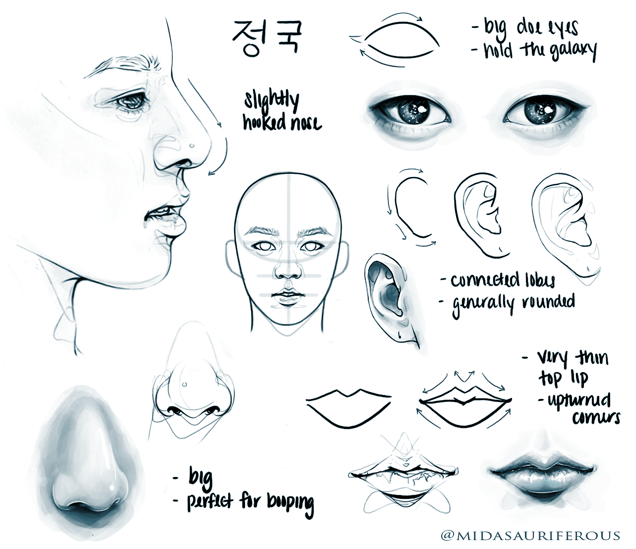 Photo of sunshine — face studies of maknae line~ (hyung line) please…