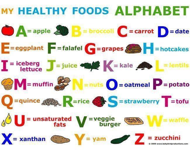 food a z list | food